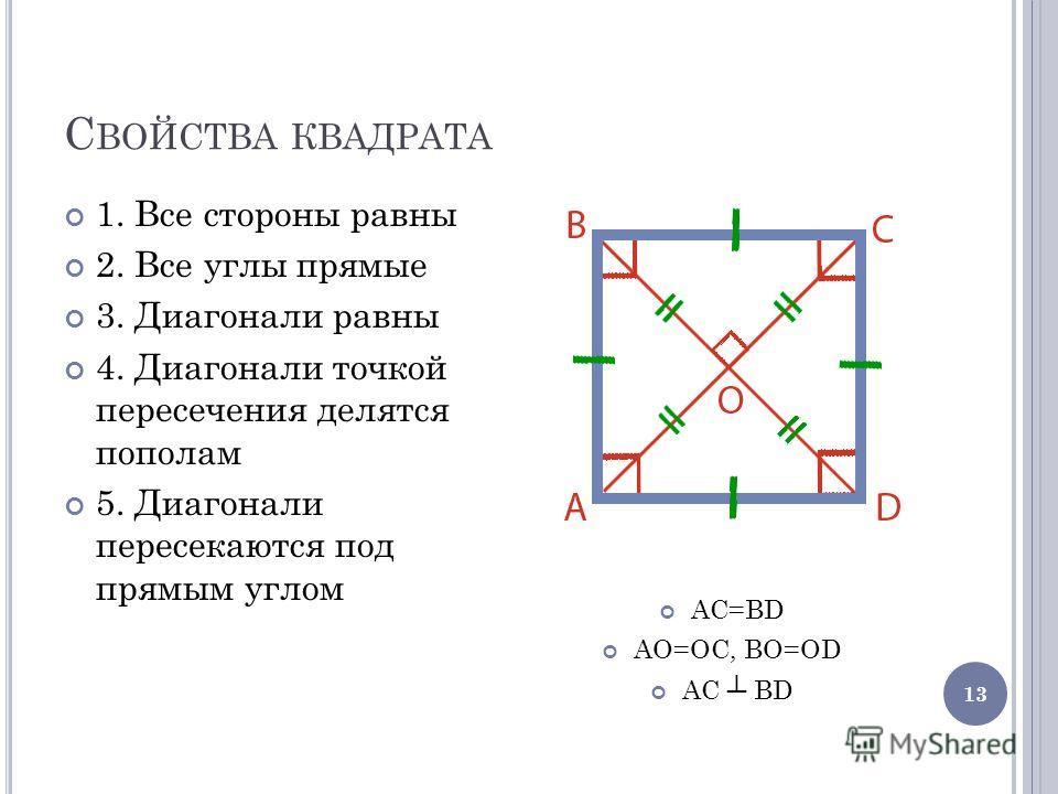 С ВОЙСТВА КВАДРАТА 1. Все стороны равны 2. Все углы прямые 3. Диагонали равны 4. Диагонали точкой пересечения делятся пополам 5. Диагонали пересекаются под прямым углом AC=BD AO=OC, BO=OD AC BD 13