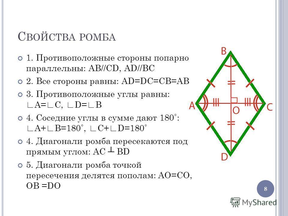 С ВОЙСТВА РОМБА 1. Противоположные стороны попарно параллельны: AB//CD, AD//BC 2. Все стороны равны: AD=DC=CB=AB 3. Противоположные углы равны: A= C, D= B 4. Соседние углы в сумме дают 180˚: A+ B=180˚, C+ D=180˚ 4. Диагонали ромба пересекаются под пр