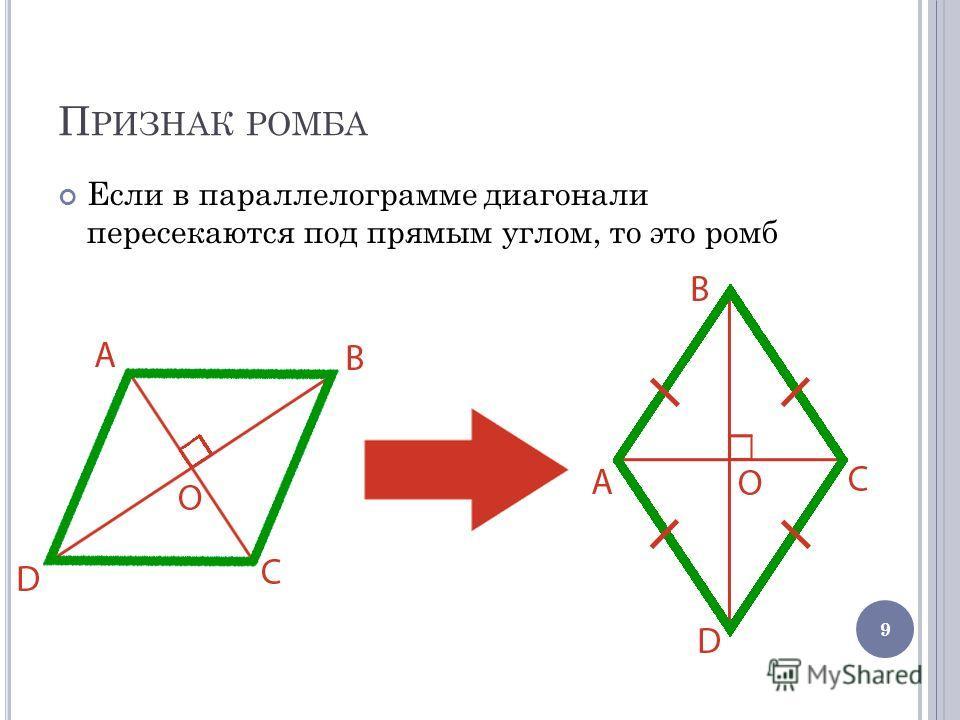 П РИЗНАК РОМБА Если в параллелограмме диагонали пересекаются под прямым углом, то это ромб 9