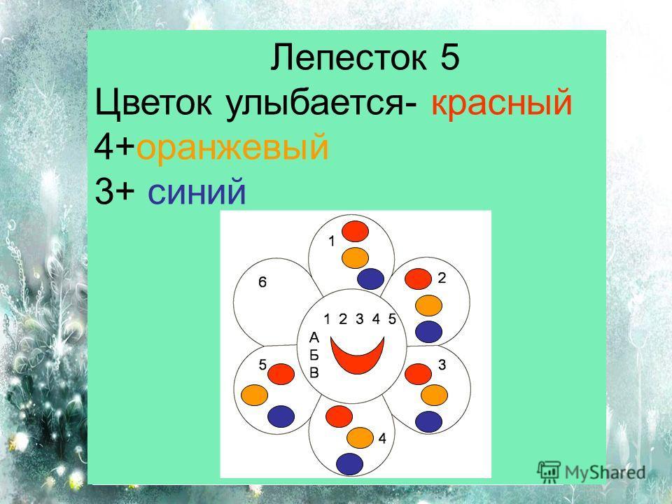 Проверь себя 1 2 3 4 5 6 1 2 3 4 5 АБВАБВ Лепесток 5 Цветок улыбается- красный 4+оранжевый 3+ синий