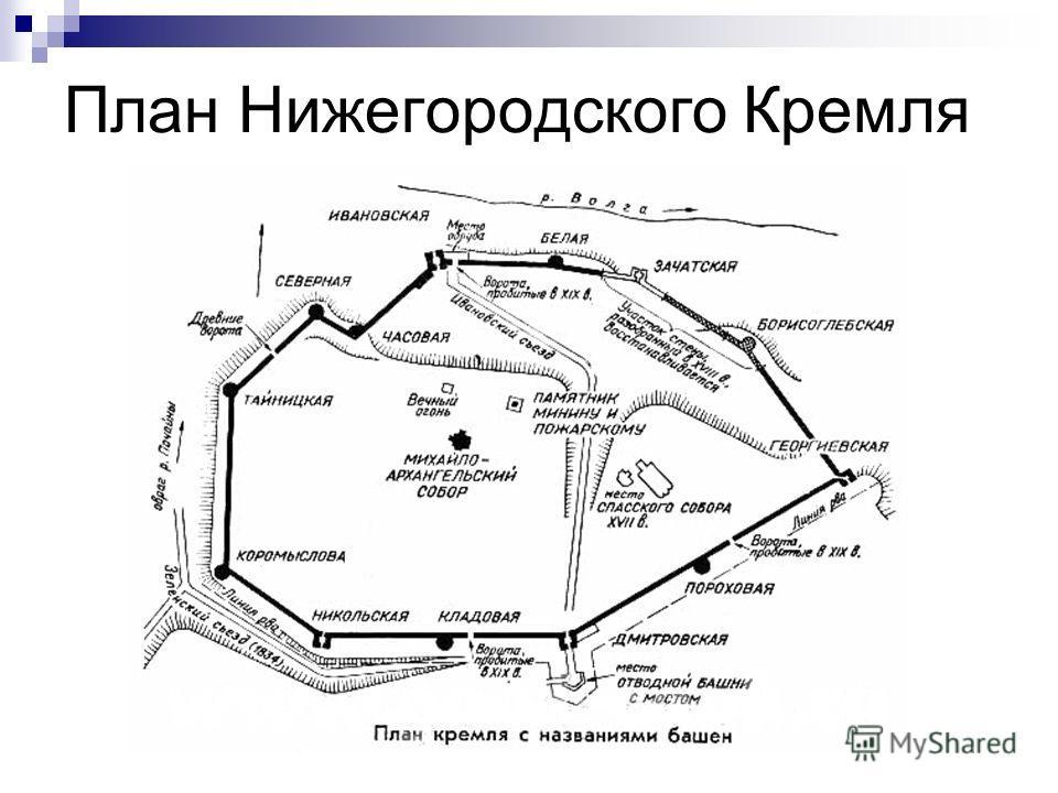 План Нижегородского Кремля