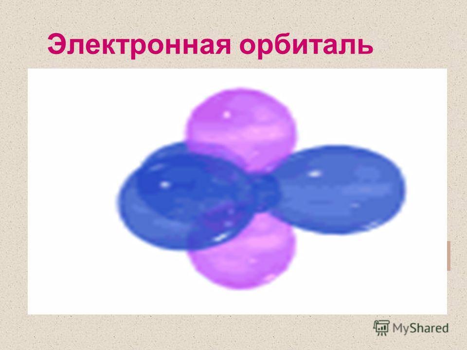 Электронная орбиталь Р - орбитали
