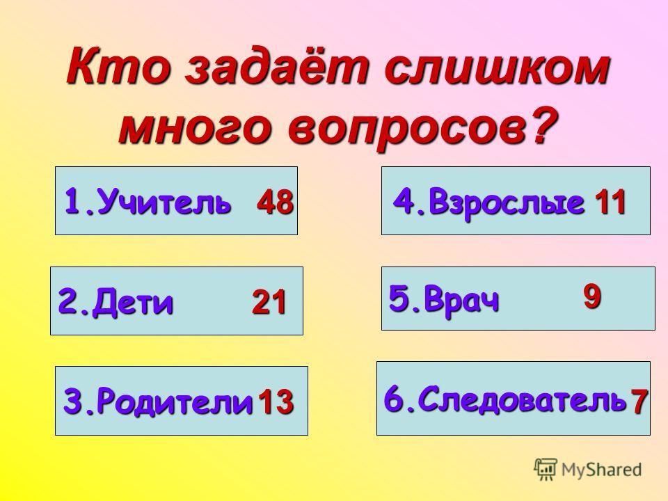 Кто задаёт слишком много вопросов? 1.Учитель 2.Дети 3.Родители 4 44 4.Взрослые 5.Врач 6.Следователь 48 21 13 11 9 7