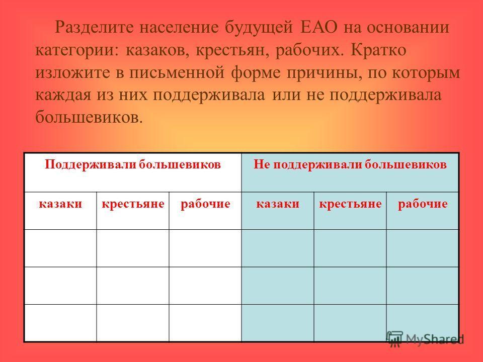 Разделите население будущей ЕАО на основании категории: казаков, крестьян, рабочих. Кратко изложите в письменной форме причины, по которым каждая из них поддерживала или не поддерживала большевиков. Поддерживали большевиковНе поддерживали большевиков