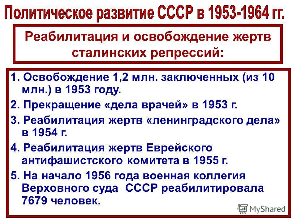 Реабилитация и освобождение жертв сталинских репрессий: 1. Освобождение 1,2 млн. заключенных (из 10 млн.) в 1953 году. 2. Прекращение «дела врачей» в 1953 г. 3. Реабилитация жертв «ленинградского дела» в 1954 г. 4. Реабилитация жертв Еврейского антиф