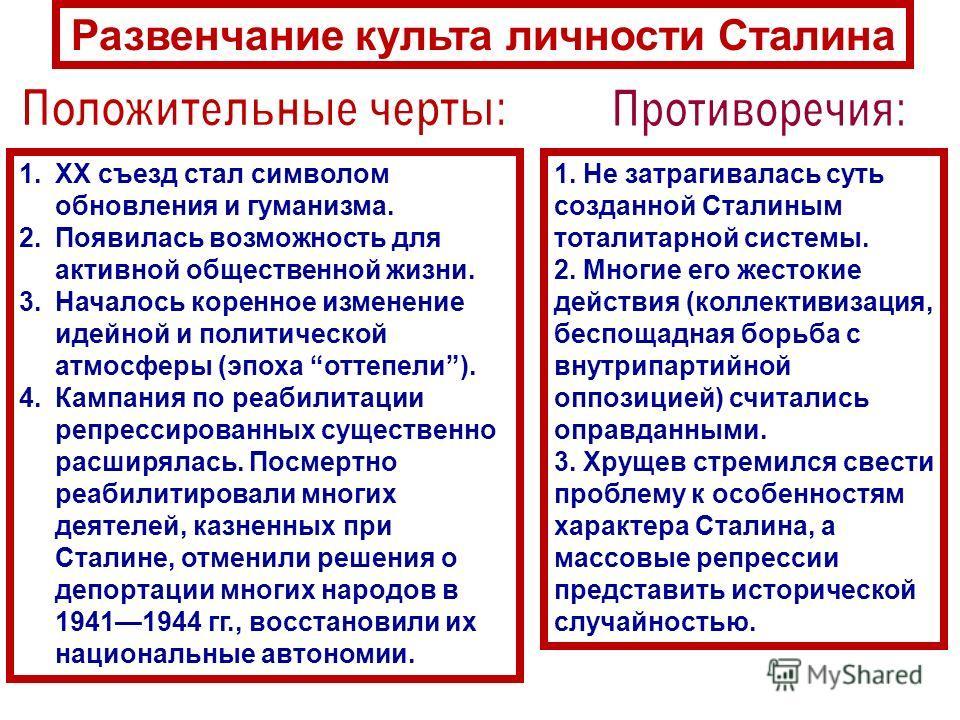1. Не затрагивалась суть созданной Сталиным тоталитарной системы. 2. Многие его жестокие действия (коллективизация, беспощадная борьба с внутрипартийной оппозицией) считались оправданными. 3. Хрущев стремился свести проблему к особенностям характера