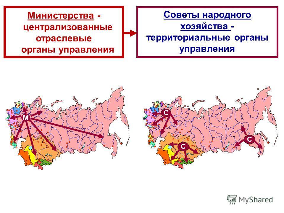 Министерства - централизованные отраслевые органы управления Советы народного хозяйства - территориальные органы управления М С С С