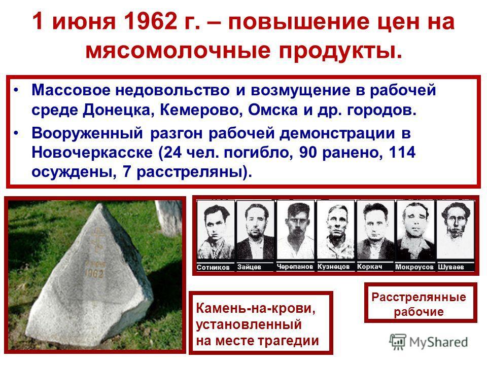 1 июня 1962 г. – повышение цен на мясомолочные продукты. Массовое недовольство и возмущение в рабочей среде Донецка, Кемерово, Омска и др. городов. Вооруженный разгон рабочей демонстрации в Новочеркасске (24 чел. погибло, 90 ранено, 114 осуждены, 7 р