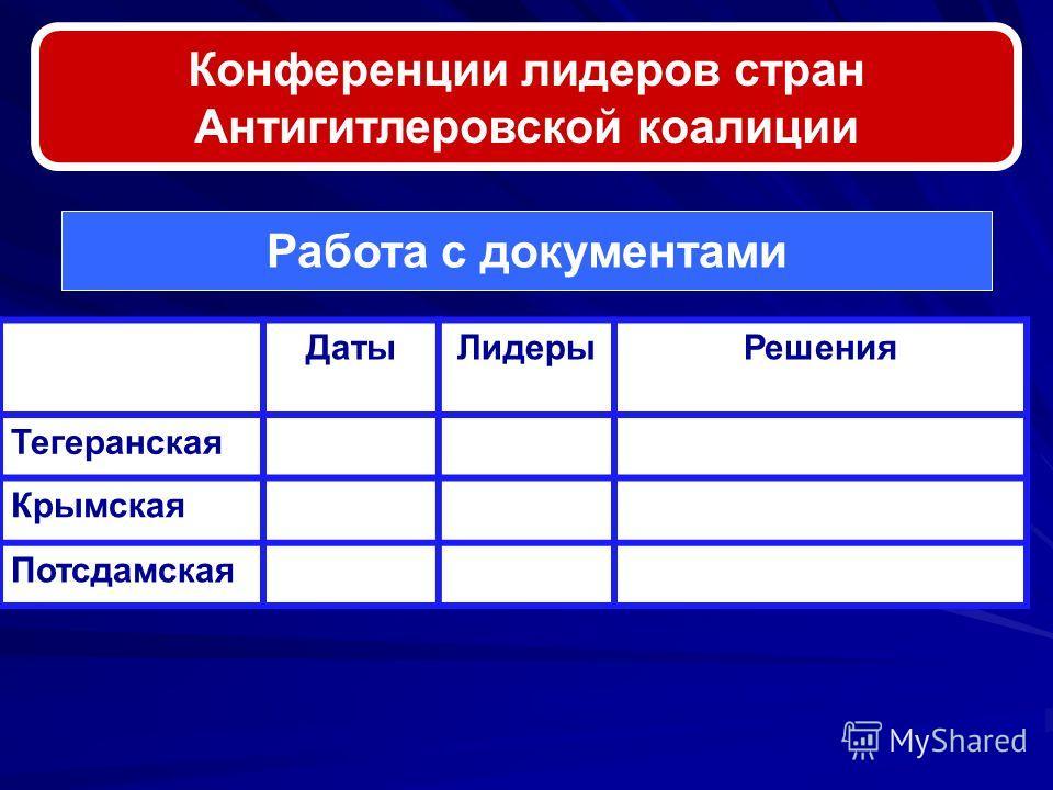 ДатыЛидерыРешения Тегеранская Крымская Потсдамская Конференции лидеров стран Антигитлеровской коалиции Работа с документами