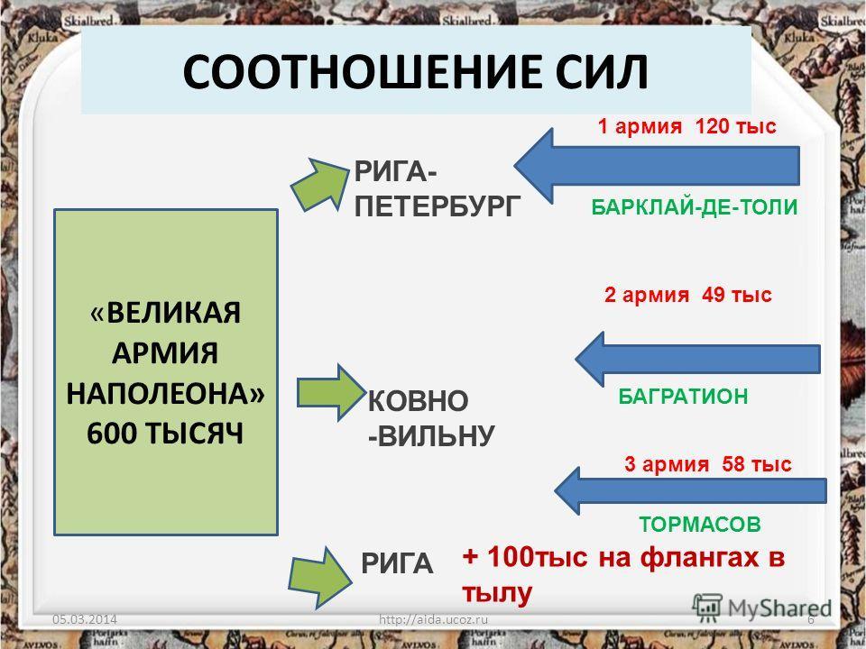РУССКАЯ АРМИЯ 05.03.2014http://aida.ucoz.ru5