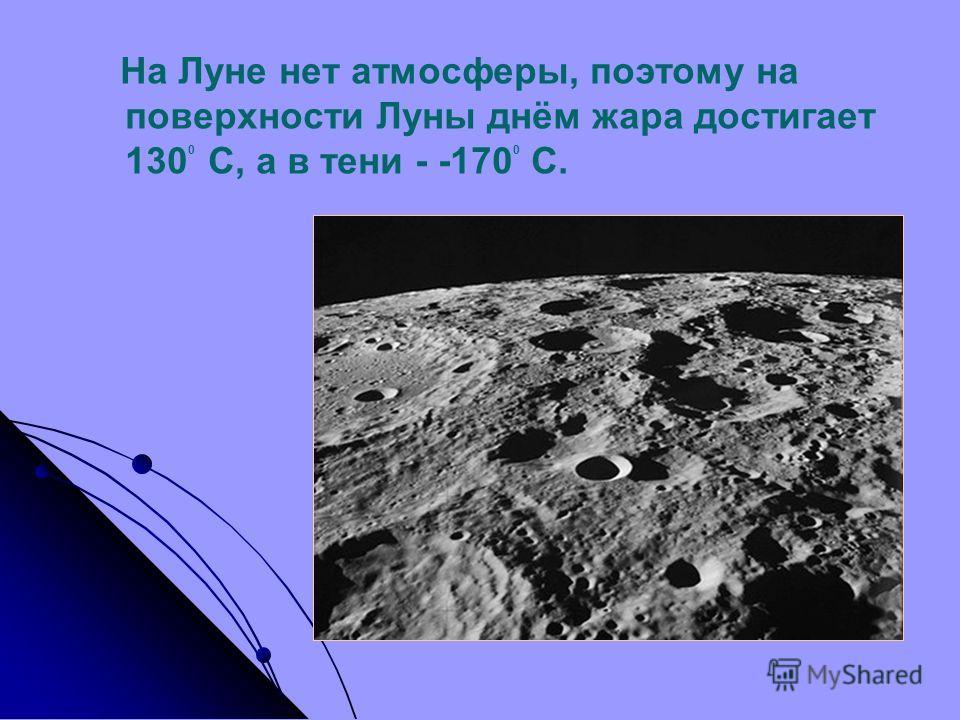 На Луне нет атмосферы, поэтому на поверхности Луны днём жара достигает 130 0 С, а в тени - -170 0 С.