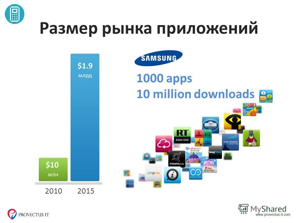 Размер рынка приложений 1000 apps 10 million downloads 20102015