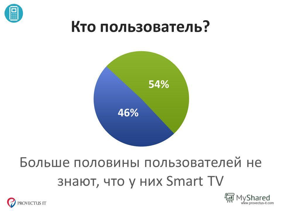 Больше половины пользователей не знают, что у них Smart TV