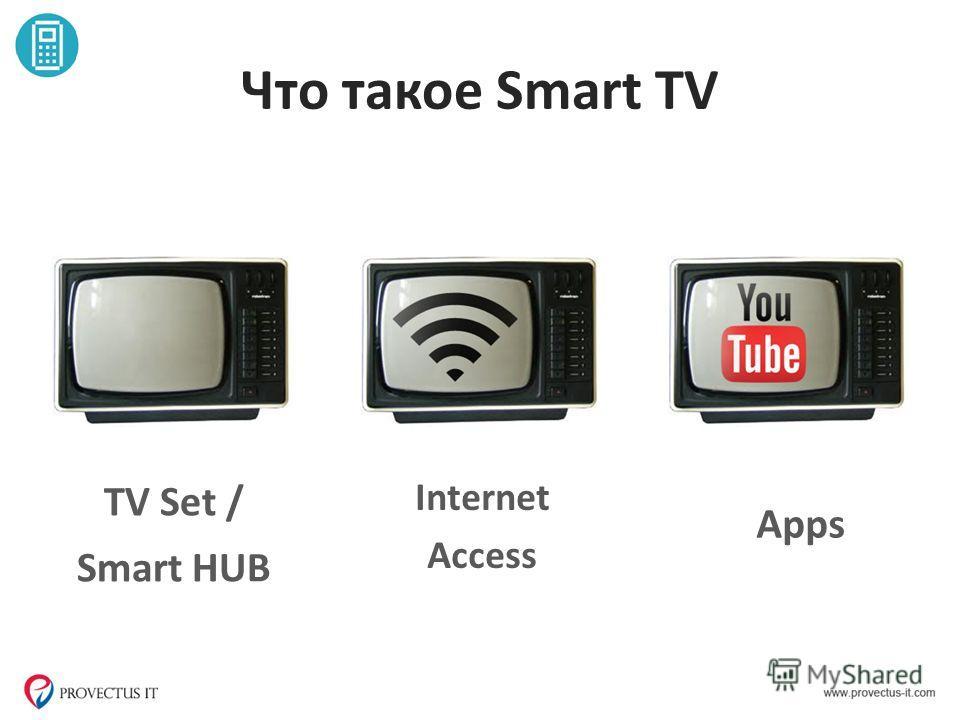 Что такое Smart TV Internet Access Apps TV Set / Smart HUB