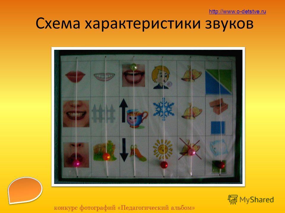 Схема характеристики звуков http://www.o-detstve.ru конкурс фотографий « Педагогический альбом »