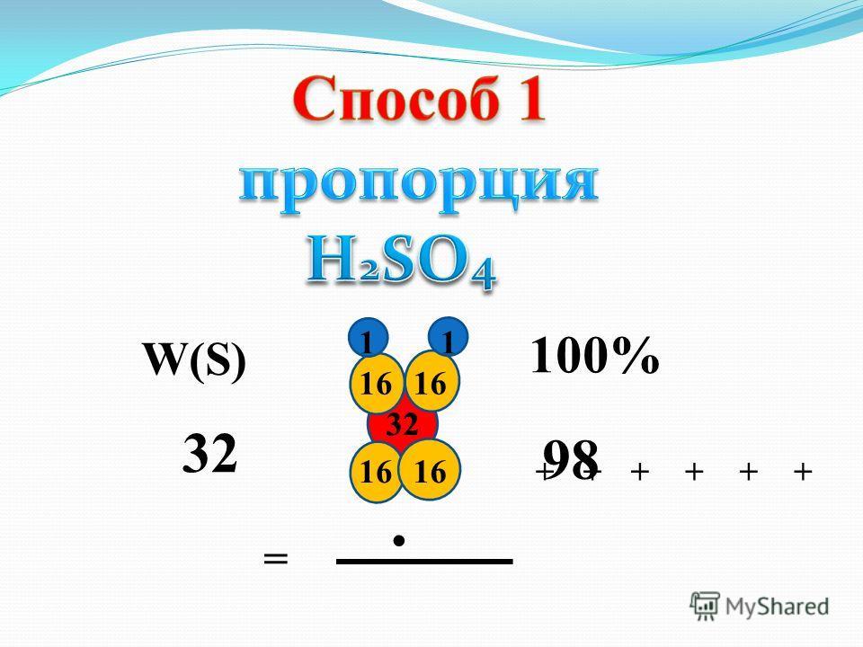 11 16 98 100% W(S) 32 ++++++ =.