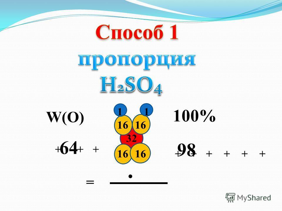 11 16 98 100% W(О) 64 32 ++++++ =. 16 +++