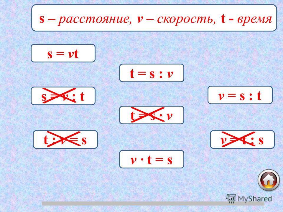 s – расстояние, v – скорость, t - время s = vt t = s : v v = s : t s = v : t t = s v v = t : s v t = s t : v = s