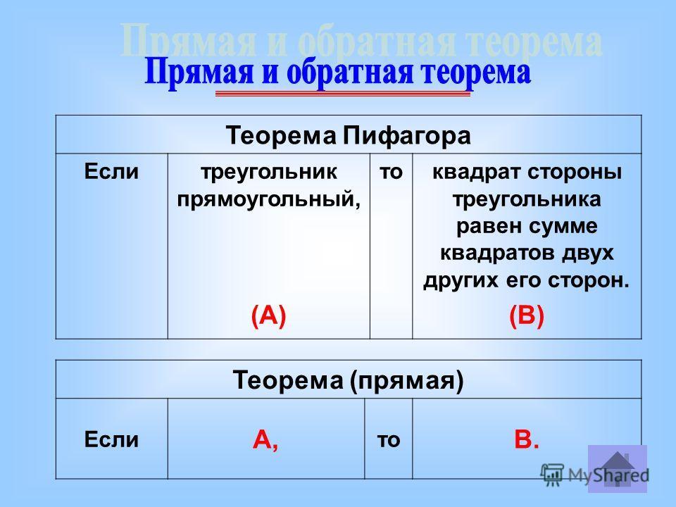 Теорема Пифагора Еслитреугольник прямоугольный, (А) токвадрат стороны треугольника равен сумме квадратов двух других его сторон. (В) Теорема (прямая) Если А, то В.