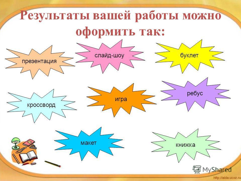 Результаты вашей работы можно оформить так: презентация игра ребус слайд-шоу макет книжка буклет кроссворд