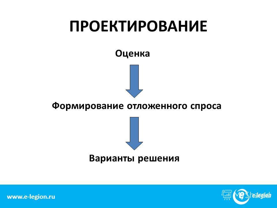 www.e-legion.com ПРОЕКТИРОВАНИЕ www.e-legion.ru Формирование отложенного спроса Оценка Варианты решения