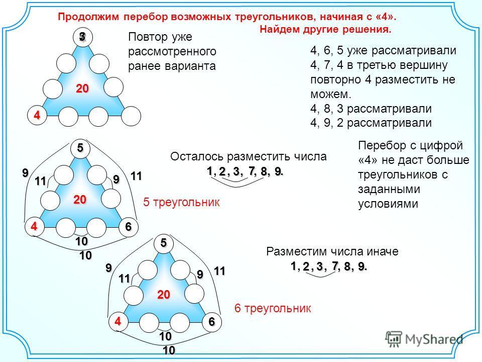 20 1 4 Повтор уже рассмотренного ранее варианта23 20 5 6 4 11 9,,,,. Осталось разместить числа,,,,,. 1 8 10 10 7 3 9 112 9 5 треугольник 20 5 6 4 11 9,,,,. Разместим числа иначе,,,,,. 1 8 10 10 7 3 9 112 9 6 треугольник Продолжим перебор возможных тр