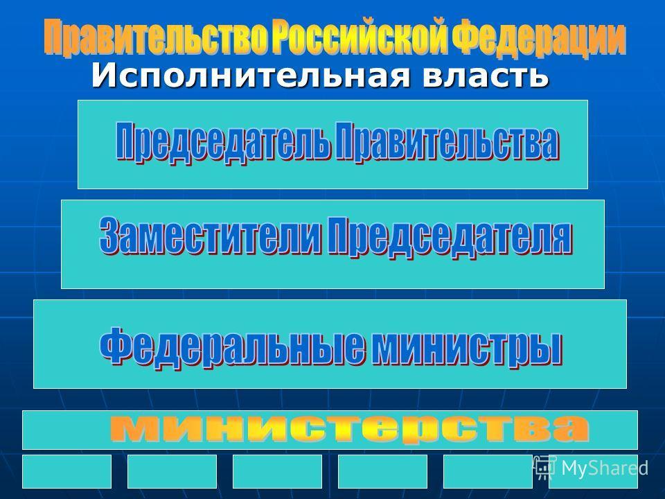 Россия Россия демократическое федеративное государство с республиканской формой правления. демократическое федеративное государство с республиканской формой правления. Действующая Конституция России одобрена на всенародном референдуме 12 декабря 1993