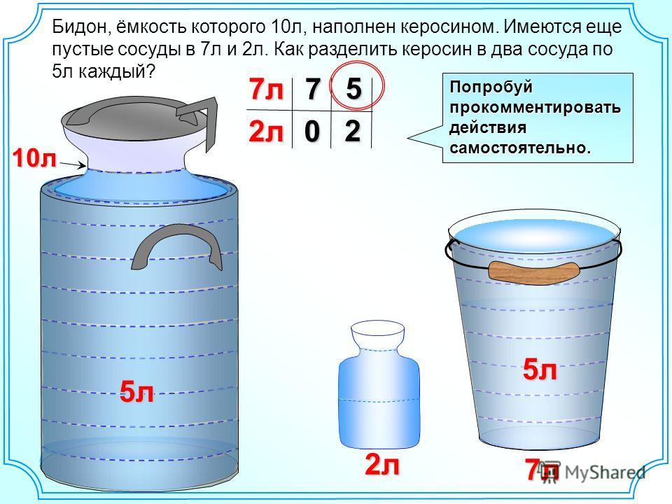 2л7л 07 25 Попробуй прокомментировать действия самостоятельно. Бидон, ёмкость которого 10л, наполнен керосином. Имеются еще пустые сосуды в 7л и 2л. Как разделить керосин в два сосуда по 5л каждый? 7л 2л 10л 5л 5л