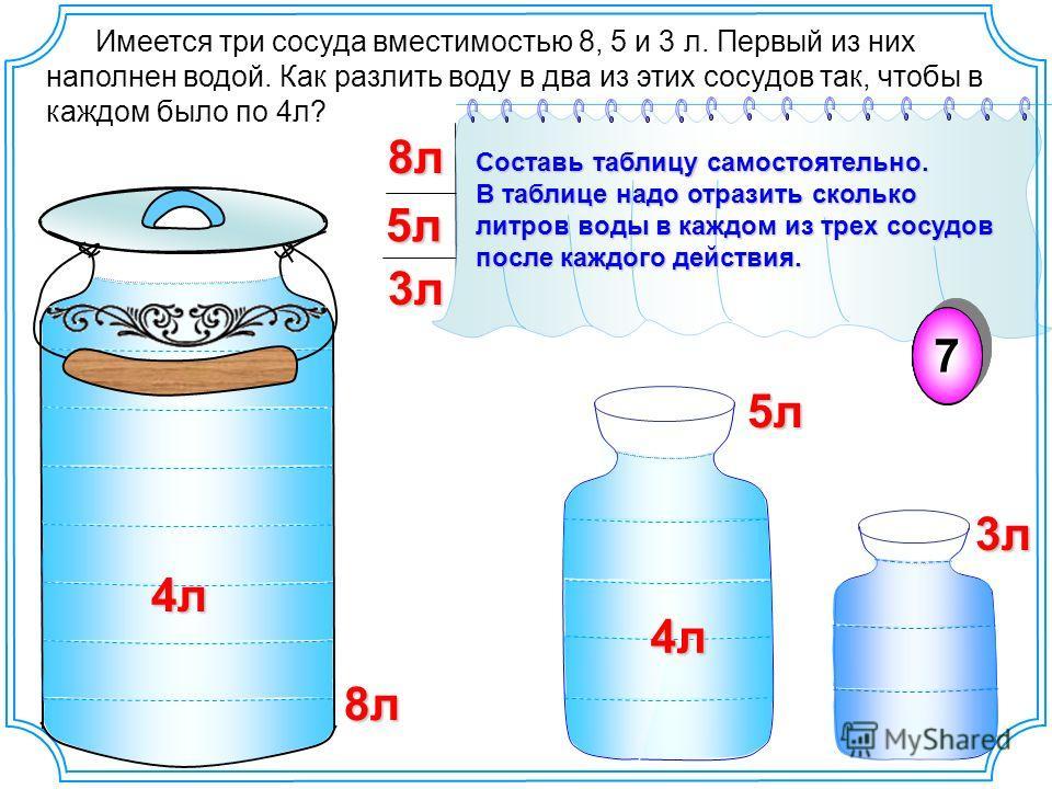 38л3л 5л 0 5 3 2 0 2 2 0 2 5 3 4 0 4 3 6 611 4 Составь таблицу самостоятельно. В таблице надо отразить сколько литров воды в каждом из трех сосудов после каждого действия. Имеется три сосуда вместимостью 8, 5 и 3 л. Первый из них наполнен водой. Как