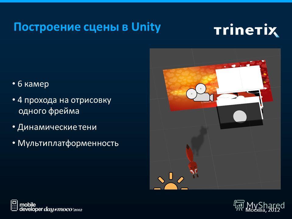 Москва, 2012 Построение сцены в Unity 6 камер 4 прохода на отрисовку одного фрейма Динамические тени Мультиплатформенность