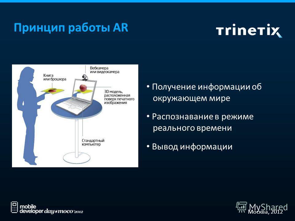 Москва, 2012 Принцип работы AR Получение информации об окружающем мире Распознавание в режиме реального времени Вывод информации