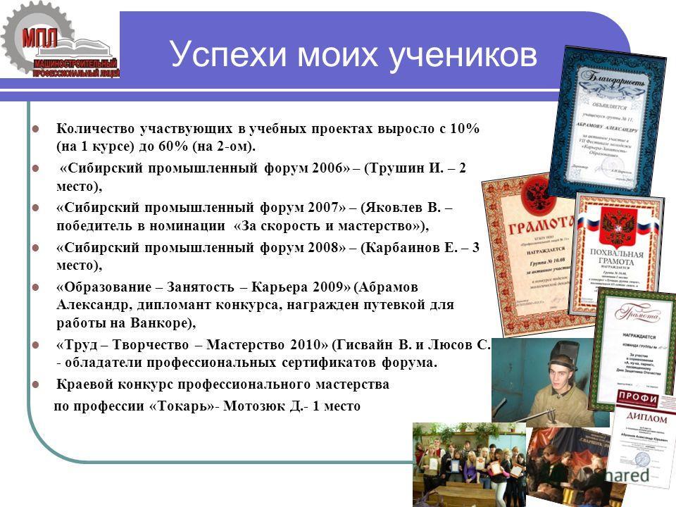 Успехи моих учеников Количество участвующих в учебных проектах выросло с 10% (на 1 курсе) до 60% (на 2-ом). «Сибирский промышленный форум 2006» – (Трушин И. – 2 место), «Сибирский промышленный форум 2007» – (Яковлев В. – победитель в номинации «За ск