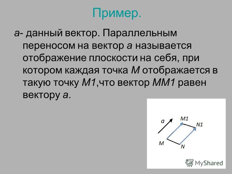 Пример. а- данный вектор. Параллельным переносом на вектор а называется отображение плоскости на себя, при котором каждая точка М отображается в такую точку М1,что вектор ММ1 равен вектору а.