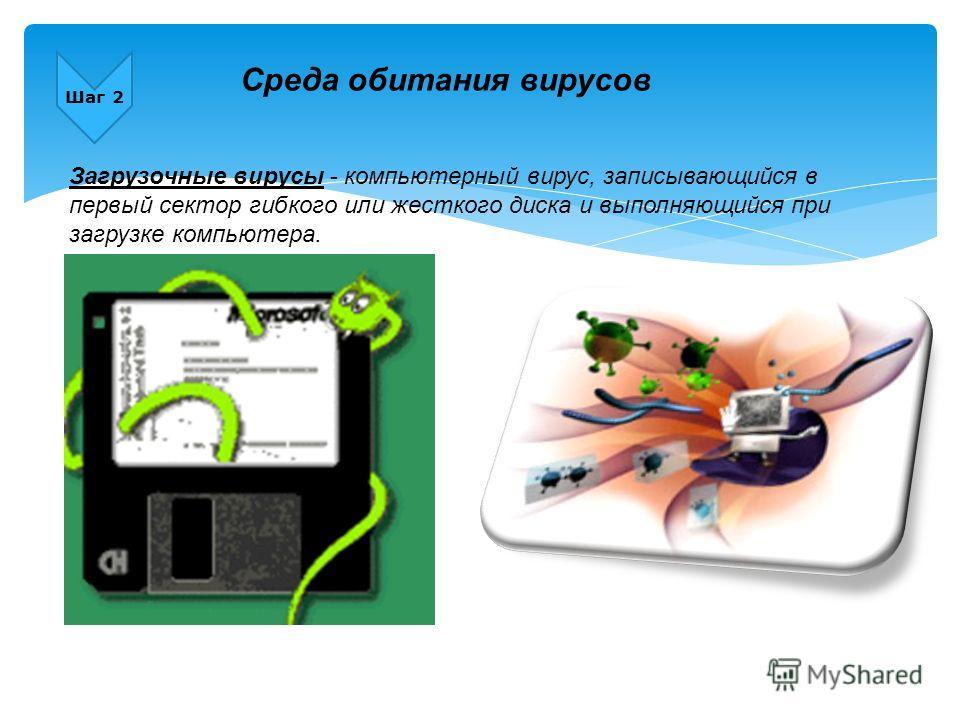 Шаг 2 Среда обитания вирусов Загрузочные вирусы - компьютерный вирус, записывающийся в первый сектор гибкого или жесткого диска и выполняющийся при загрузке компьютера.