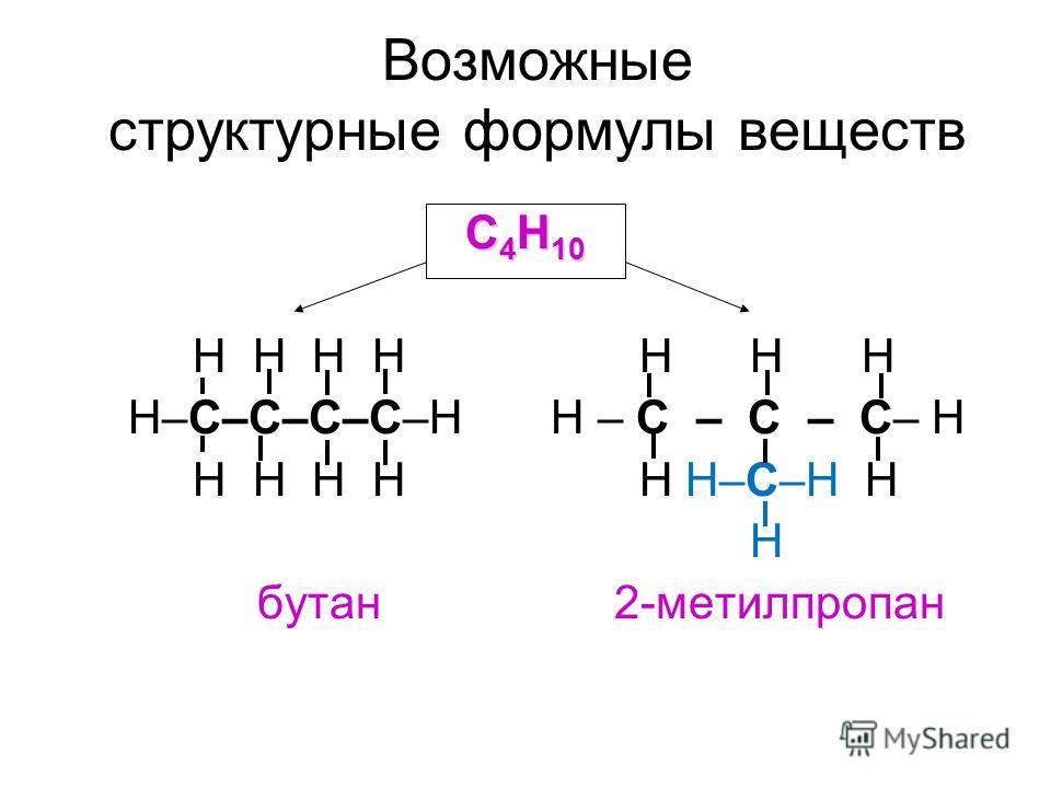 Возможные структурные формулы веществ С 4 Н 10 Н Н Н Н Н Н Н Н–С–С–С–С–Н Н – С – С – С– Н Н Н Н Н Н Н–С–Н Н Н бутан 2-метилпропан