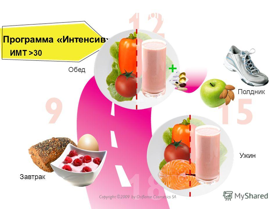 ИМТ >30 Программа « Интенсив » Завтрак Обед Полдник Ужин Copyright ©2009 by Oriflame Cosmetics SA Шаг 2. Выберите свою программу