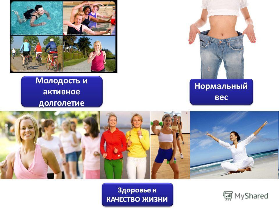 Здоровье и КАЧЕСТВО ЖИЗНИ Нормальный вес Молодость и активное долголетие