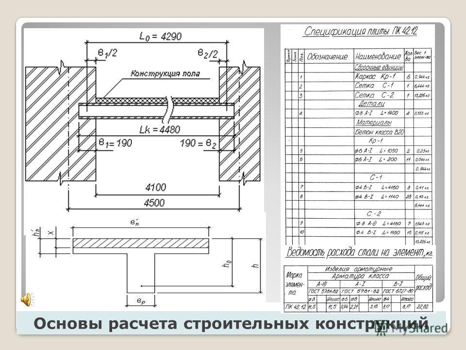 Организацию труда, планирование работы