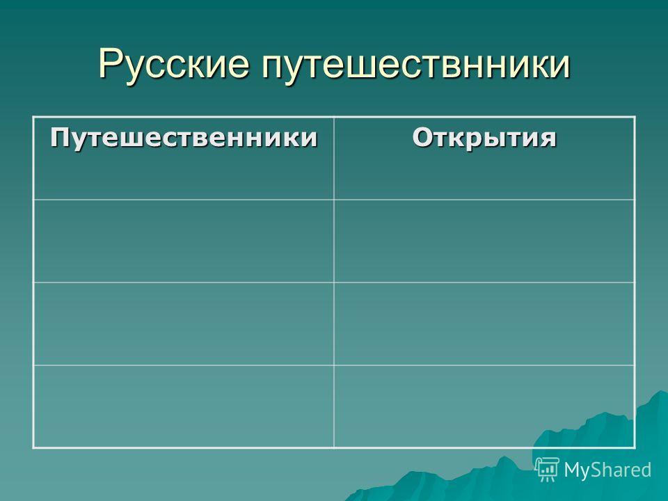 Русские путешествнники ПутешественникиОткрытия