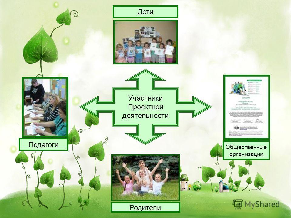 Участники Проектной деятельности Дети Педагоги Общественные организации Родители