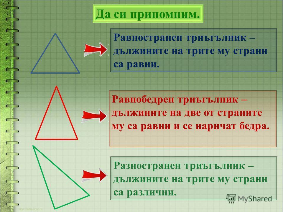 Да си припомним. Равнобедрен триъгълник – дължините на две от страните му са равни и се наричат бедра. Равностранен триъгълник – дължините на трите му страни са равни. Разностранен триъгълник – дължините на трите му страни са различни.