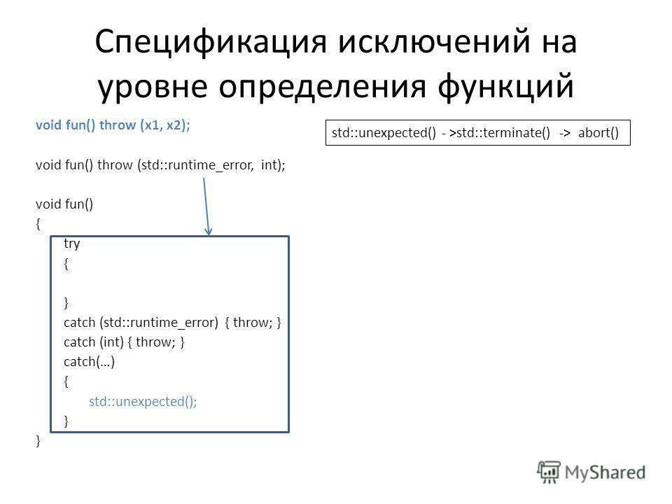 Спецификация исключений на уровне определения функций void fun() throw (x1, x2); void fun() throw (std::runtime_error, int); void fun() { try { } catch (std::runtime_error) { throw; } catch (int) { throw; } catch(…) { std::unexpected(); } std::unexpe