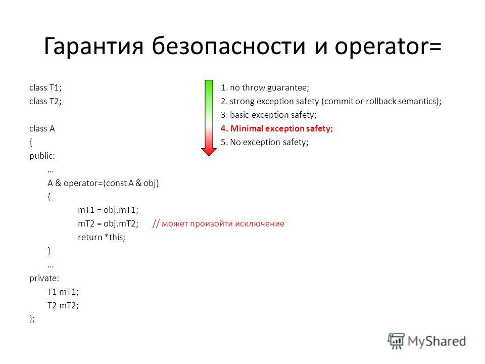 class T1; class T2; class A { public: … A & operator=(const A & obj) { mT1 = obj.mT1; mT2 = obj.mT2; // может произойти исключение return *this; } … private: T1 mT1; T2 mT2; }; 1. no throw guarantee; 2. strong exception safety (commit or rollback sem