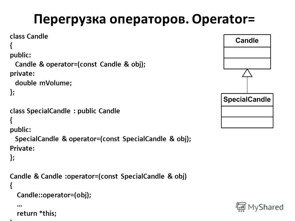 Перегрузка операторов. Operator= class Candle { public: Candle & operator=(const Candle & obj); private: double mVolume; }; class SpecialCandle : public Candle { public: SpecialCandle & operator=(const SpecialCandle & obj); Private: }; Candle & Candl