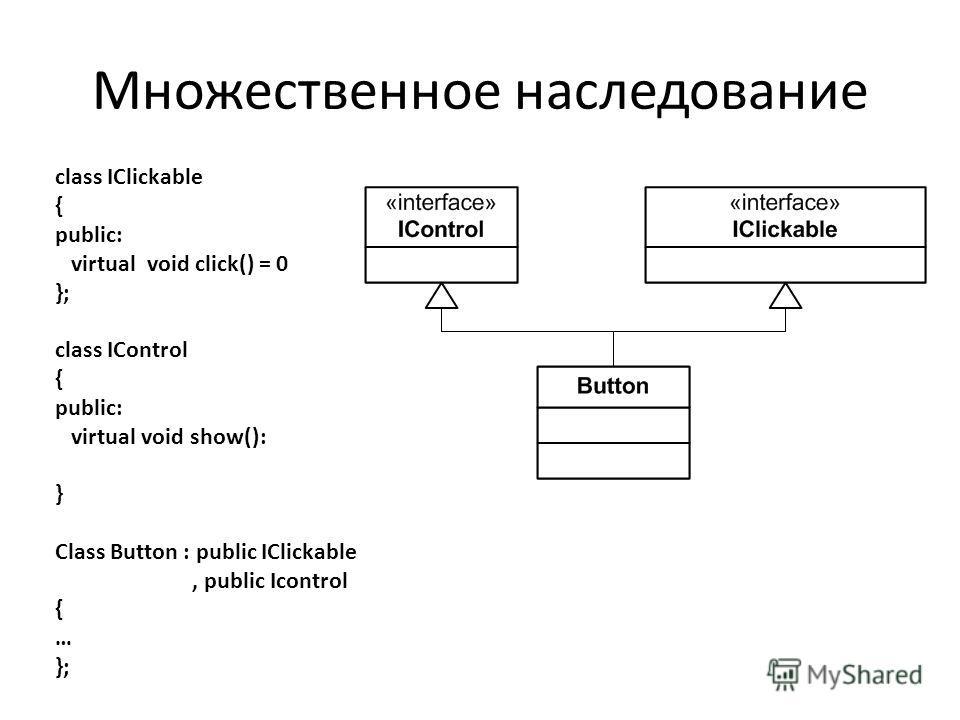class IClickable { public: virtual void click() = 0 }; class IControl { public: virtual void show(): } Class Button : public IClickable, public Icontrol { … }; Множественное наследование