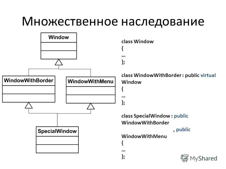 class Window { … }; class WindowWithBorder : public virtual Window { … }; class SpecialWindow : public WindowWithBorder, public WindowWithMenu { … }; Множественное наследование