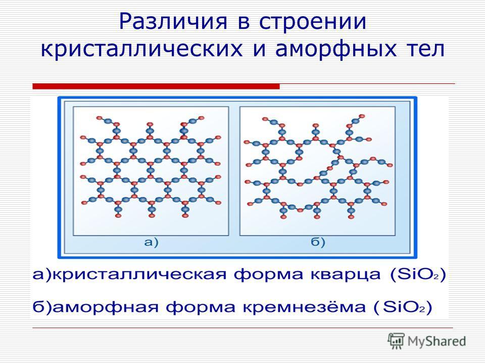 Различия в строении кристаллических и аморфных тел