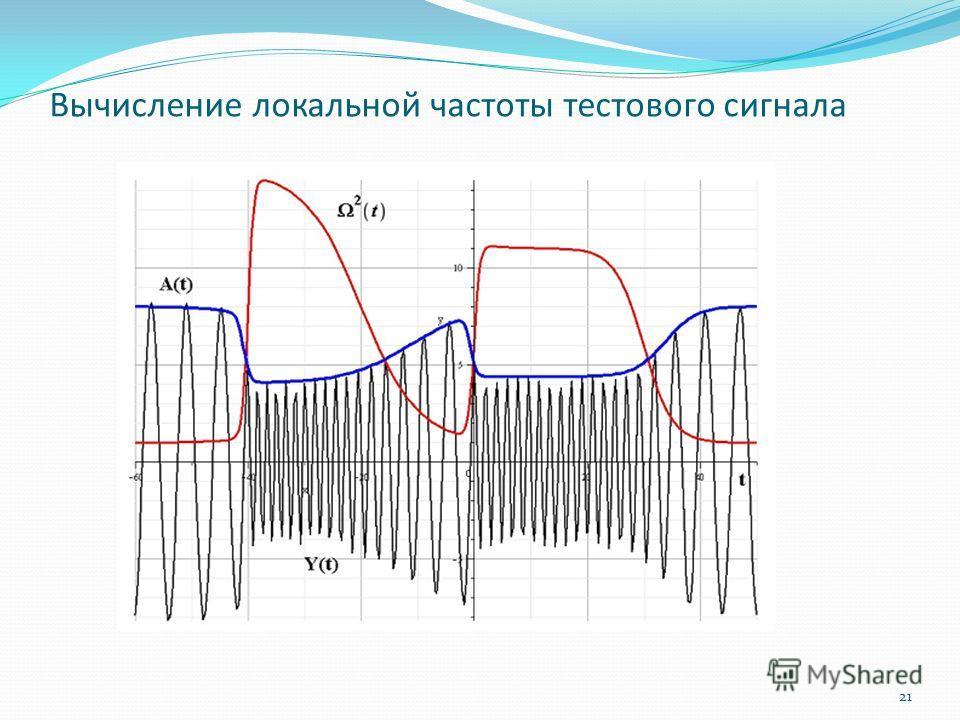 Вычисление локальной частоты тестового сигнала 21