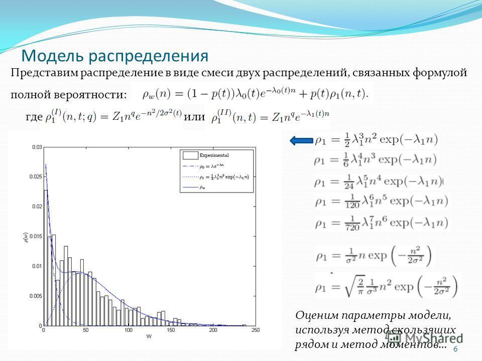 Модель распределения 6 Представим распределение в виде смеси двух распределений, связанных формулой полной вероятности: где или Оценим параметры модели, используя метод скользящих рядом и метод моментов…