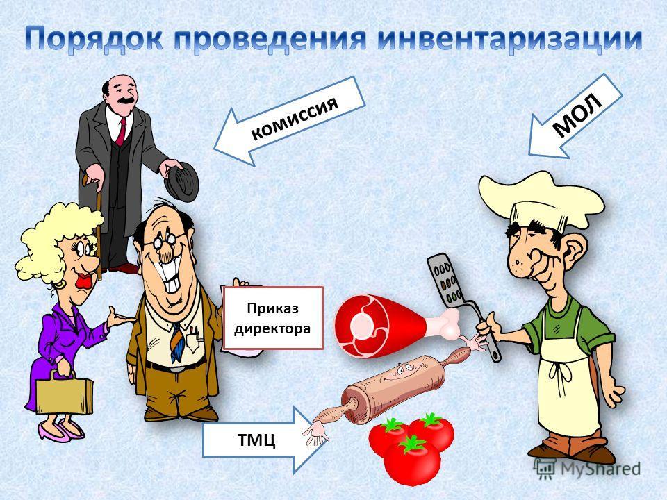 МОЛ ТМЦ комиссия Приказ директора